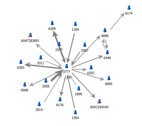 network diagram analysis image gallery network diagram analysis