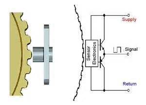 Vauxhall Fault Code P0500 P0500 Vehicle Speed Sensor Vss Circuit Malfunction