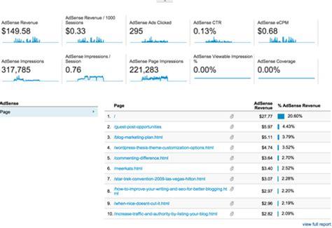 adsense google analytics how to use google analytics behavior reports to optimize