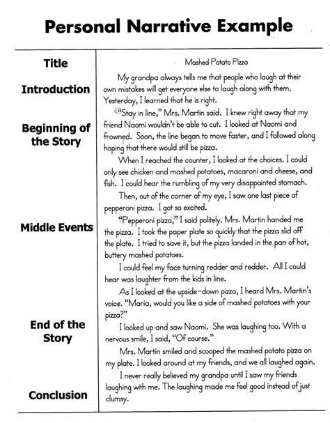 thesis statement examples for narrative essays thesis statement