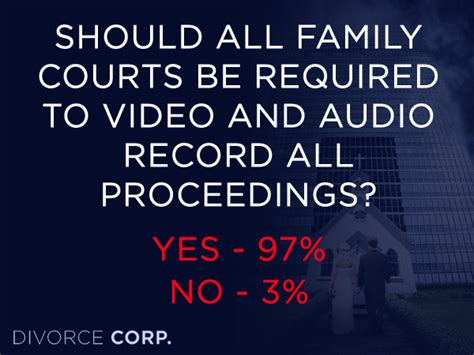 Divorce Records Dc Should All Family Courts Be Required To And Audio