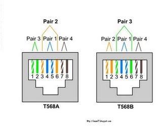 makalah membuat jaringan warnet cara membuat jaringan warnet ngarifin temanggung