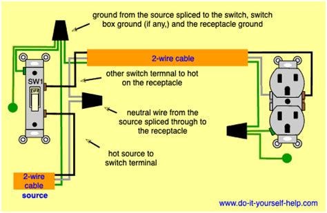 light switch to outlet wiring diagram light switch to outlet wiring wiring diagram