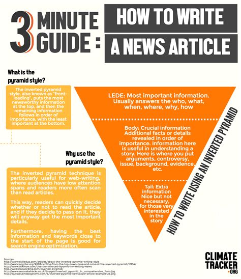 how to write a newspaper article for kids template 187 3 minute guide to writing a news article