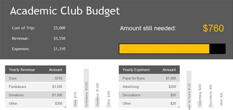 club budget template excel templates free excel templates