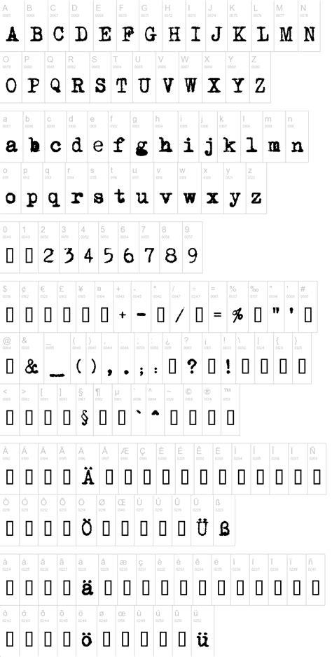 dafont typewriter mom s typewriter font dafont com
