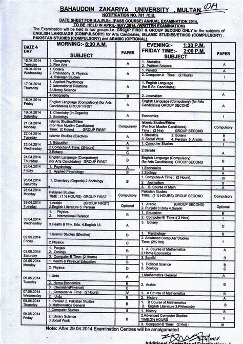 supplementary b a date sheet 2015 bahauddin zakria bzu multan b a b sc date