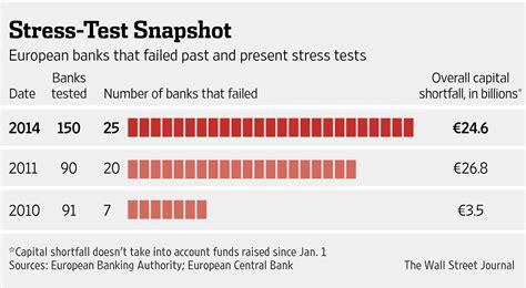 european bank stress test the ecb s test