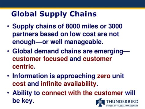 No Gmat Low Cost Mba Supply Chain by Global Mindset Mba Challenge