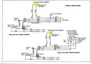 mercury outboard trim wiring diagram cars and motorcycles wiring schematic diagram