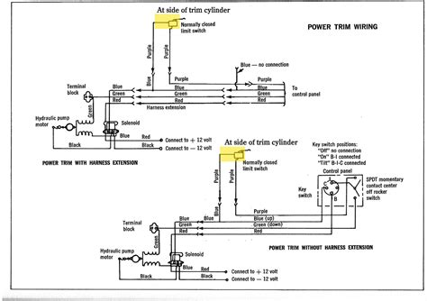 tilt trim wiring diagram on johnson outboard starter