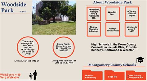 woodside park montgomery county md real estate