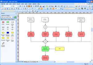 aris bpmn diagram aris modell epk modellierung zu bpmn tool software test kostenlos