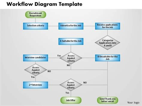 0514 workflow diagram template powerpoint presentation