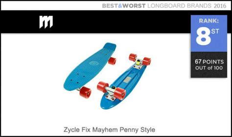 best longboard brands best and worst longboard brands 2017 edition