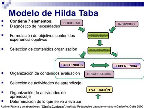 Criticas Al Modelo Curricular De Hilda Taba Dise 209 O De Un Curriculo