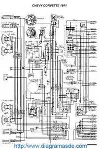 1966 corvette wiring diagram pdf wiring download free