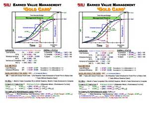 Earned Value Report Template by Earned Value Management Template Bestsellerbookdb