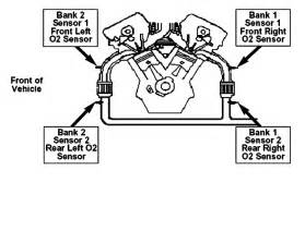 Fuel System Monitor Bank 2 Water Temperature Sensor 2005 F150 Diagram Autos Weblog