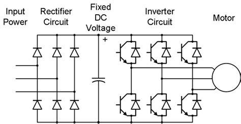 vfd diode bridge what is vfd how it works vfd working principle
