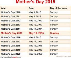 Mother s day 2016 in usa mother s day 2016 in us