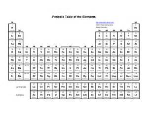 Periodic Table With Names And Symbols by New Periodic Table Names And Symbols Periodic