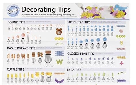 Decorating Tip Poster by Wilton 909 192 Decorating Tip Poster Complete Tip Chart