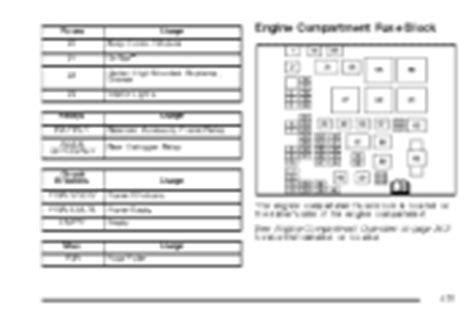 manual repair free 2007 chevrolet equinox engine control 2007 equinox body control module 2007 chevrolet equinox