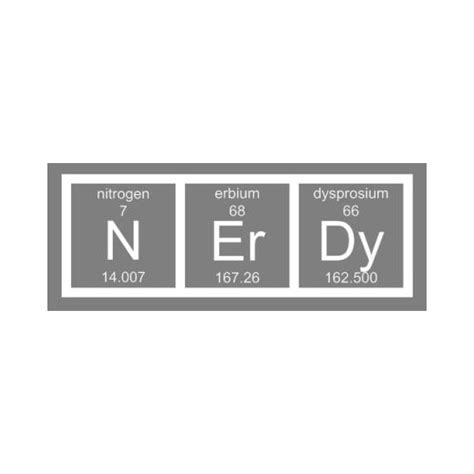 periodic table of n er dy burfday