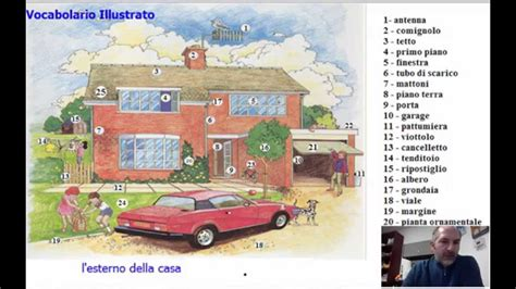 la casa it lezione 37 vocabolario la casa