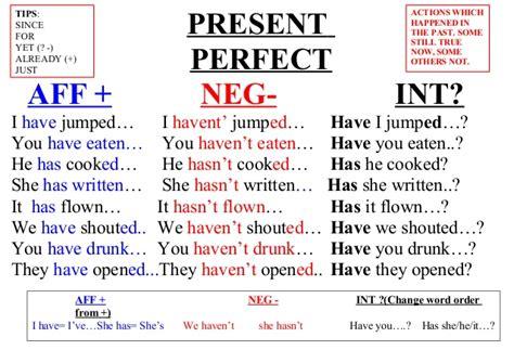 formula para hacer preguntas en presente perfecto present perfect
