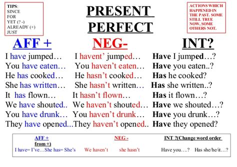 preguntas con present perfect already present perfect
