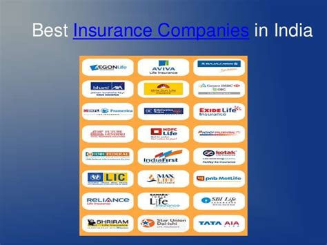 best insurance best insurance companies in india with high claim