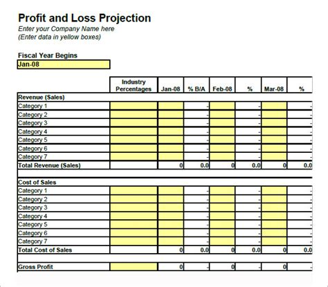 profit and loss projection template pictures profit and loss worksheet getadating