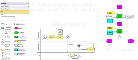 visio business process modeling visio business process modeling why you should bother
