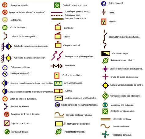 simbolos electricos basicos cursoelectricidad simbolos electricos