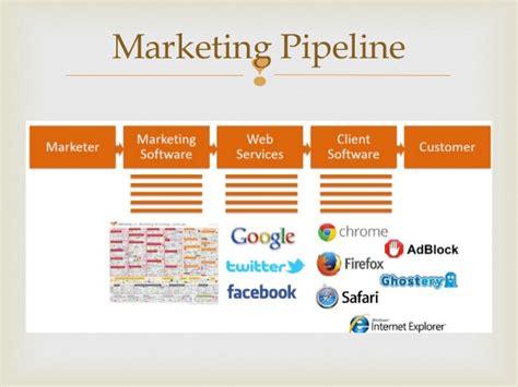 Oklahoma State Mba In Marketing Analytics by Workshop Em Marketing Analytics 2 2 P O Mba Marketing Fgv Rj