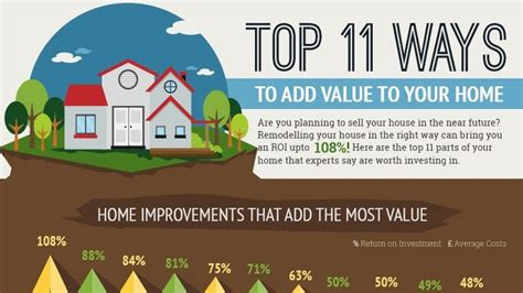 top 11 ways to add value to your home proud green home