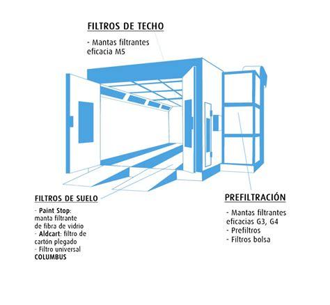 cabina pintura filtros cart 233 s cabinas de pintura