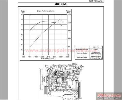 small engine repair training 2007 isuzu i series head up display isuzu truck 4jb1 tc engine mechanical specification structure auto repair manual forum