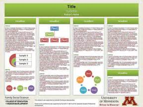 Student Poster Templates by Poster Presentation Resources Fsos Umn
