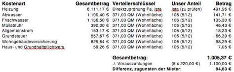 nebenkosten wohnung durchschnitt www recht de forum deutsches recht foren