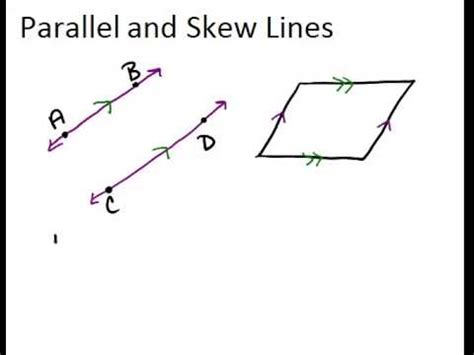 Shed Seven Parallel Lines by Parallel And Skew Lines Lesson Geometry Concepts
