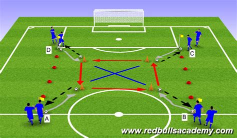 soccer skills improve your teamâ s possession and passing skills through top class drills books football soccer movement technical movement