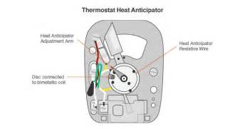 how to wire a thermostat explained with diagram