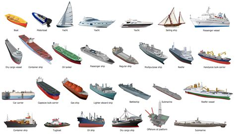 Boat Names aerospace and transport illustrations solution