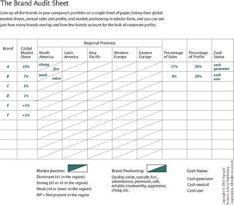 Brand Audit Template Pictures To Pin On Pinterest Pinsdaddy Brand Audit Template
