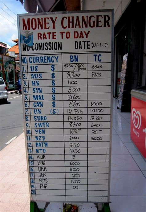 currency converter bali c to f how i got cheated in bali of half a million rupiah