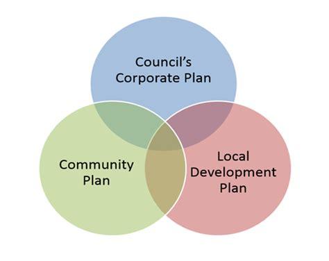 Planning Local Economic Development local development plan lisburn castlereagh