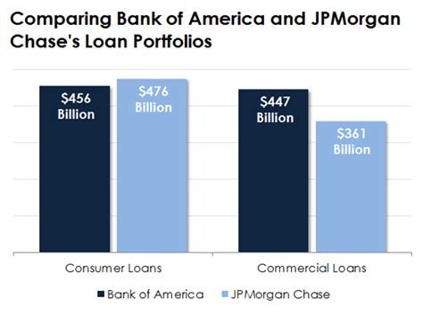 chase house loans home equity loans home equity loan jp morgan